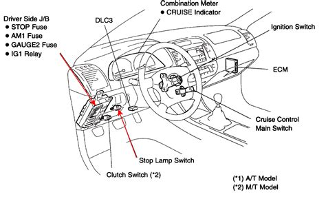 2009 Toyotum Matrix Fuse Box The by My 2003 Toyota Camry Is Stuck In Park I Don T An