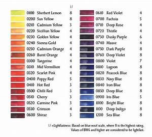 Derwent Colored Pencil Chart Derwent Inktense Watersoluble Ink Pencils Chart 1