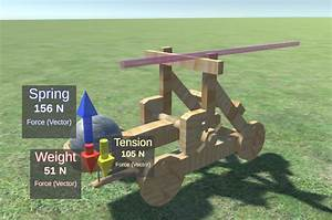 Catapult Physics  Forces  And Energy