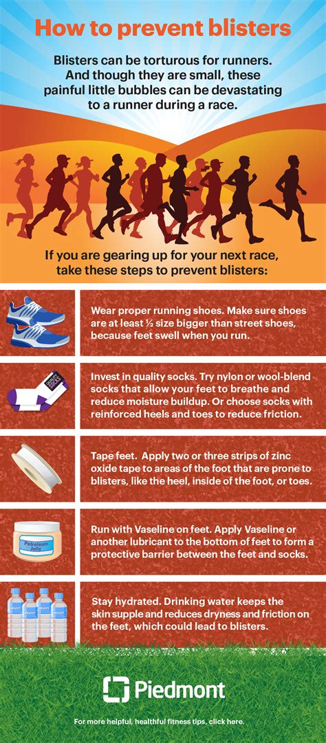 infographic how to prevent blisters