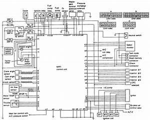 1993 Subaru Legacy Wiring Harness  U2022 Wiring Diagram For Free