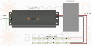 Single Color Led Strip Light Installation Guide  U2013 Aspectled