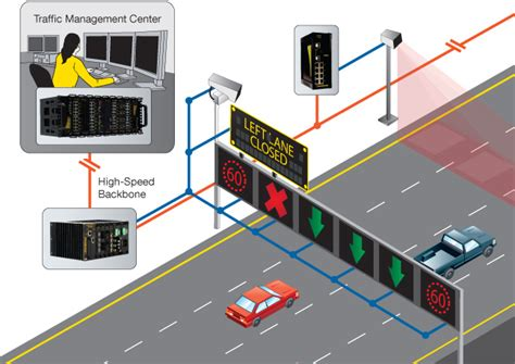 Traffic Management System