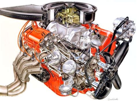 Big Block Chevy Engine Diagram by Ranking The Most Powerful Big Block Chevy Engines Made