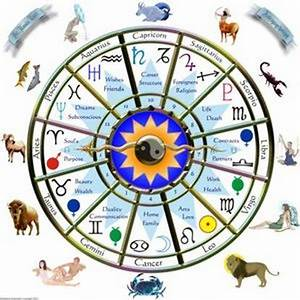 Astrology - Astronumerology Wisdom