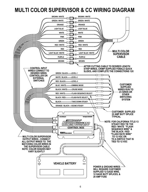 Fisher Mc 4040 Wiring Diagram by Fisher Mc 4040 Wiring Diagram Wiring Library