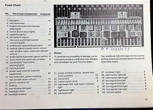 1984 Porsche 944 Repair Manual