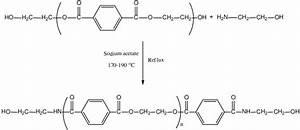 Aminolysis Of Poly  Ethylene Terephthalate  By