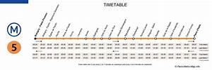 Horaire Ouverture Metro Paris : ligne 5 m tro de paris paris metro ~ Dailycaller-alerts.com Idées de Décoration