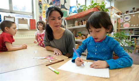 early childhood studies ma graduate ryerson university