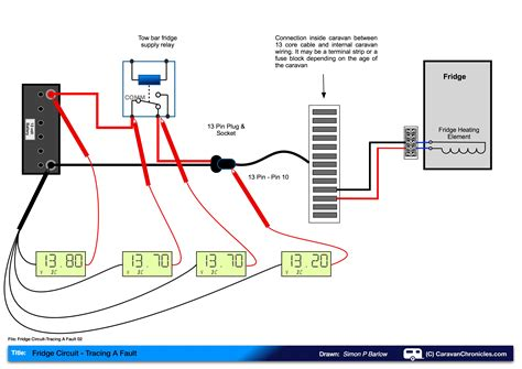 caravan electrical sockets wiring diagram wall outlet