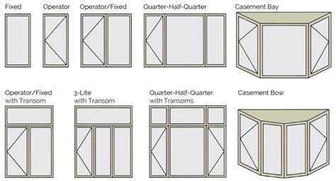 casement windows kento windows  doors