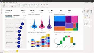 Tableau Vs Power Bi Which Data Visualization Tool Is