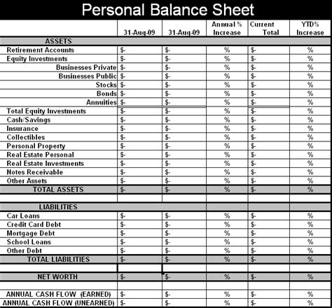 definition of personal balance sheet senior journal creating your personal balance sheet