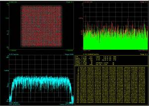 Qam Modulation Levels Rising  1024 Qam And Beyond - Analog Wire - Blogs