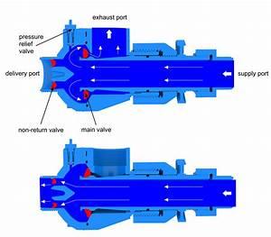 U0645 U0644 U0641 Papa Hydraulic Ram Pump Jpg