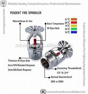 Fire Sprinkler Price Types Of Fire Sprinklers Fire Sprinkler System