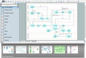 Databaseadmin  What Is Data Flow Diagram  Dfd