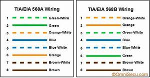 Difference Between 568a And 568b Wiring