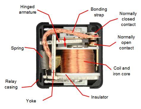 Starter Motor Relay -circuit Malfunction