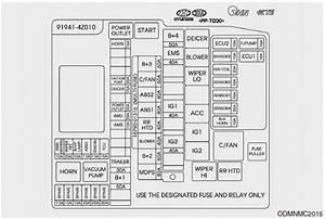 Hyundai Santa Fe  Engine Compartment Fuse Panel