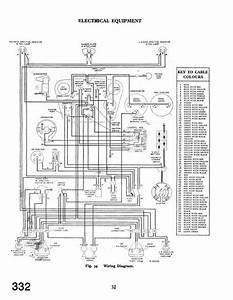 Minimum Wiring To Start Engine   Tr2  U0026 Tr3 Forum   Triumph