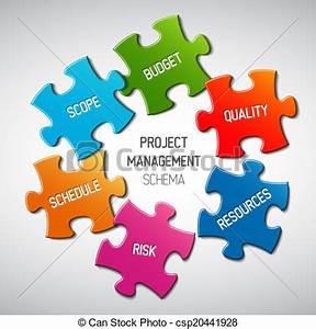Vector Illustration of Project management diagram scheme ...