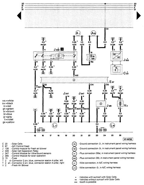 99 Audi A4 Fuse Diagram by 99 A4 Fuse Box Wiring Diagram Database