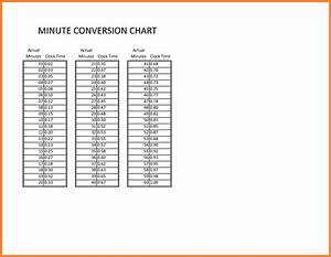 Payroll Conversion Chart 11 Time Conversion Table For Payroll Simple Salary Slip
