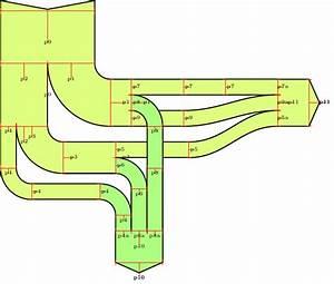 How To Draw A Sankey Diagram Using Tikz - Tex