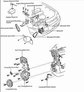 No Spark  Car Cranks  But No Spark From Ignition Coil