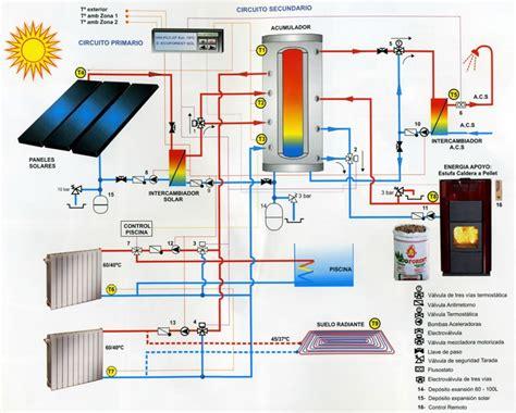 Принцип работы и схема подключения солнечных батарей