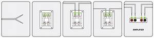 Speaker Wiring Guide