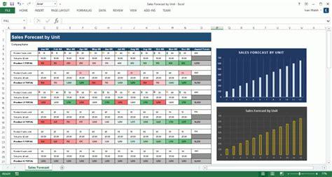 sales strategies template sales forecast unit template