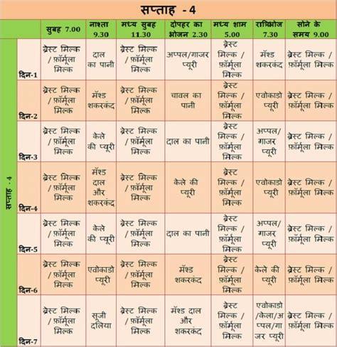 food chart   month  baby  hindi