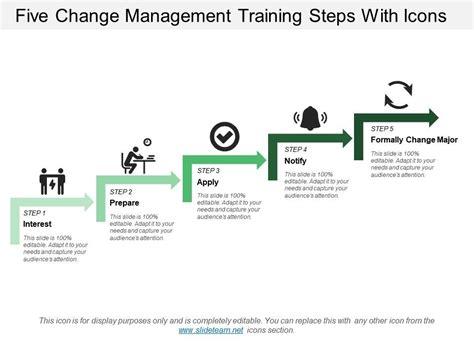 change management training steps  icons