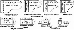 Piano dims | Helpful Info. | Pinterest | Pianos and Grand ...