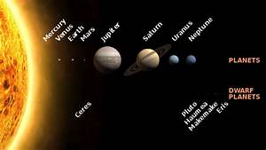 Solar System Planet Size Chart - Pics about space