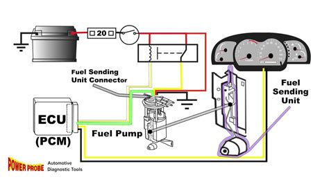 Second Animation Fuel Pump Sending Unit Youtube