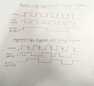How Does A Negative Edge-triggered Jk Flip-flop Work