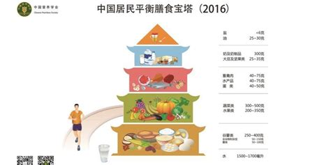 addressing chinas declining health culture huffpost