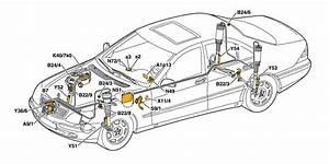 2003 Mercedes E500 Rear Suspension Diagram
