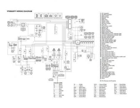 Wiring Diagram Yamaha Grizzly Yfmfp Electrical