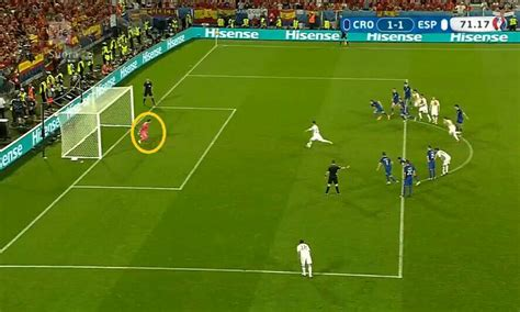 When Goalie Leaves Goal-line At Penalty Kick