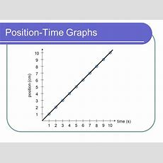 Positiontime And Velocitytime Graphs  Ppt Video Online Download