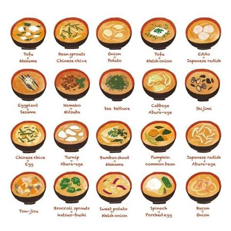 types of soup types of miso soup food in japan pinterest