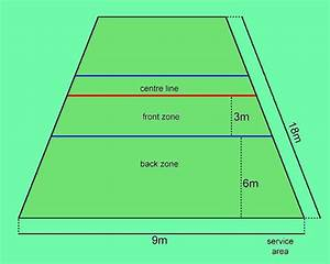 Wiring And Diagram  Diagram Of Volleyball Court With