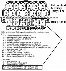 2000 vw passat radio wiring diagram wiring diagram and With fuse box diagram likewise vw beetle fuse box diagram on 2000