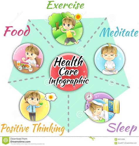 obtain good health  welfare infographic template