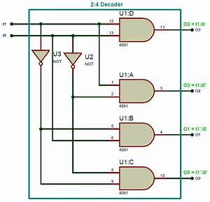 Binary Decoders  Basics  Working  Truth Tables  U0026 Circuit